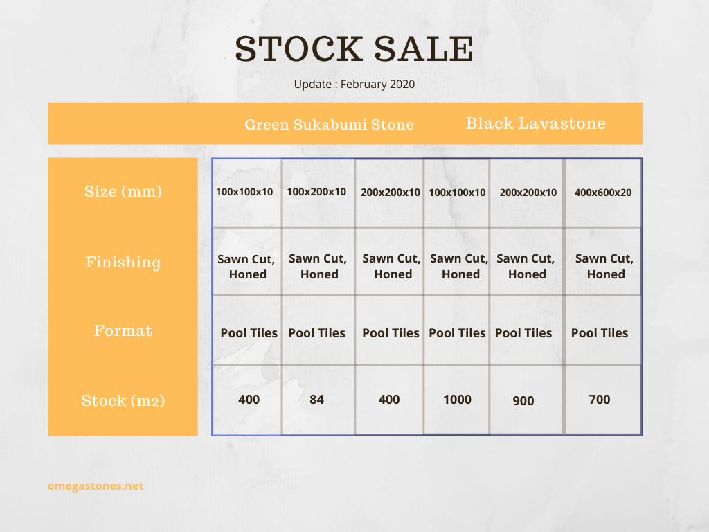 Stone Depot News : Stock List Updated