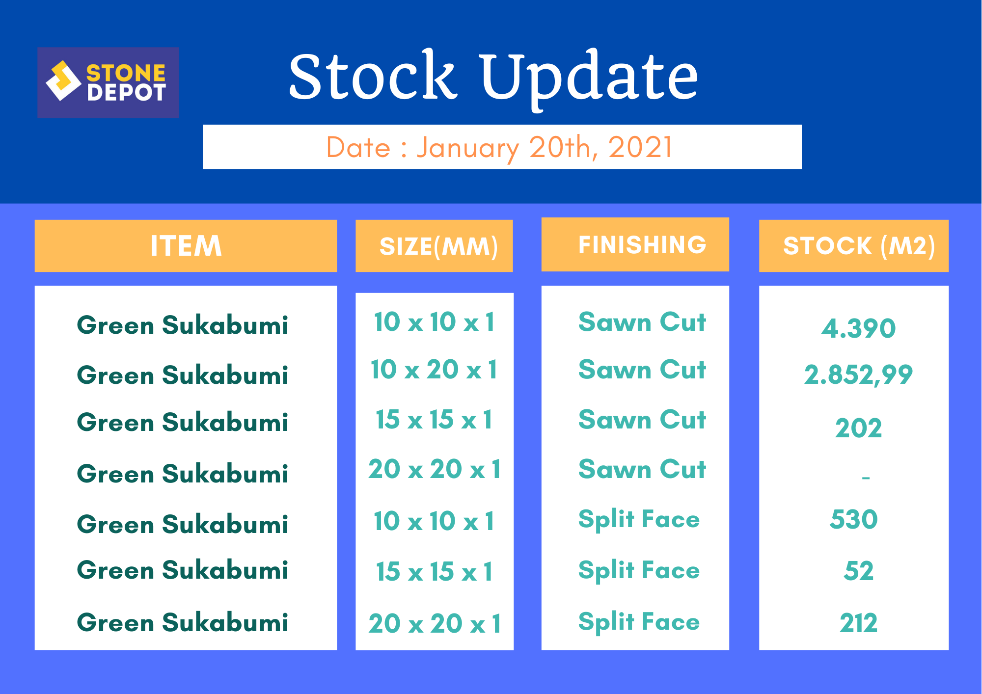 Green Sukabumi Stock on January 2021
